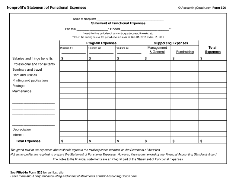 expences forms