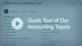 Quick Tour of AccountingCoach