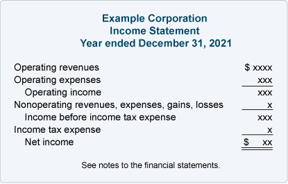 04X-table-income-statement