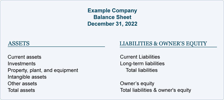 balancing sheet