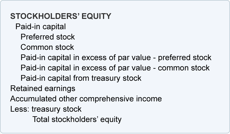 Paid in capital stock options balance sheet