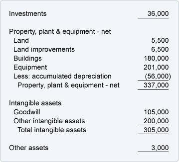 Long term (noncurrent) assets