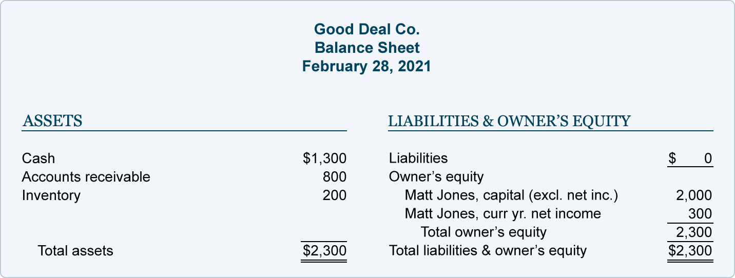 Cash Flow Statement - Receivables Collected | AccountingCoach