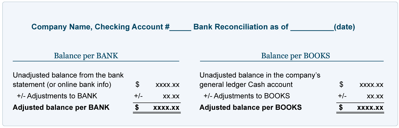 Importance of Monthly Balance Sheet Reconciliation