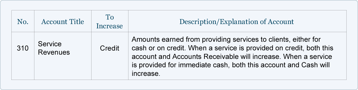Alicia sisk morris cpa chart of accounts income statement and chart of accounts income statement and balance sheet pronofoot35fo Image collections