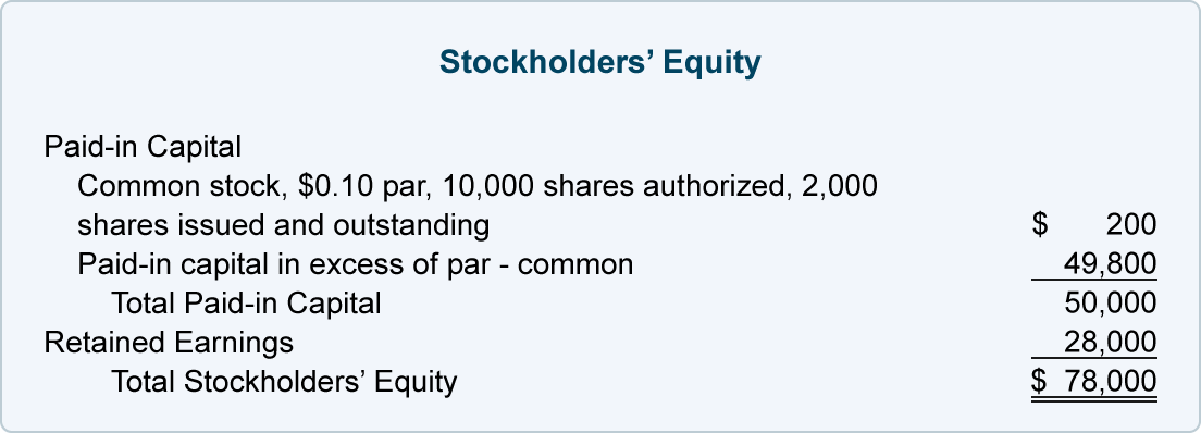 authorized stock definition