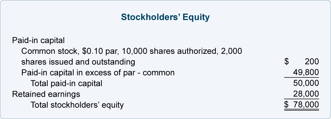 Stockholders' Equity Explanation | AccountingCoach
