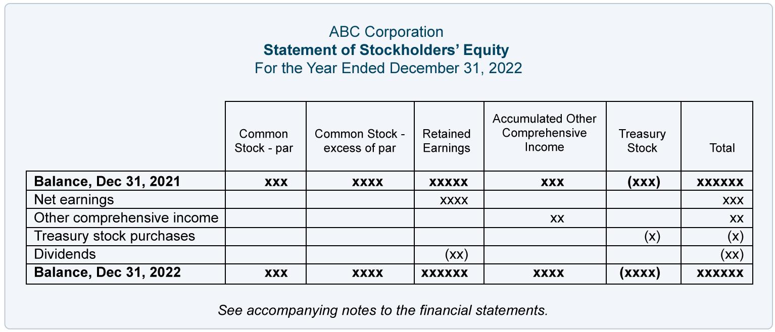 Cash Flow Statement Example Statement Of Cash Flow Indirect Method – Example Method Statement