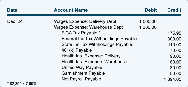 employer payroll tax calculator free