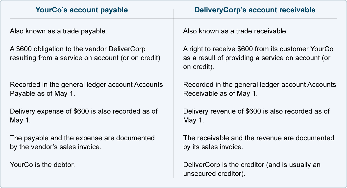 accounts payable | explanation | accountingcoach