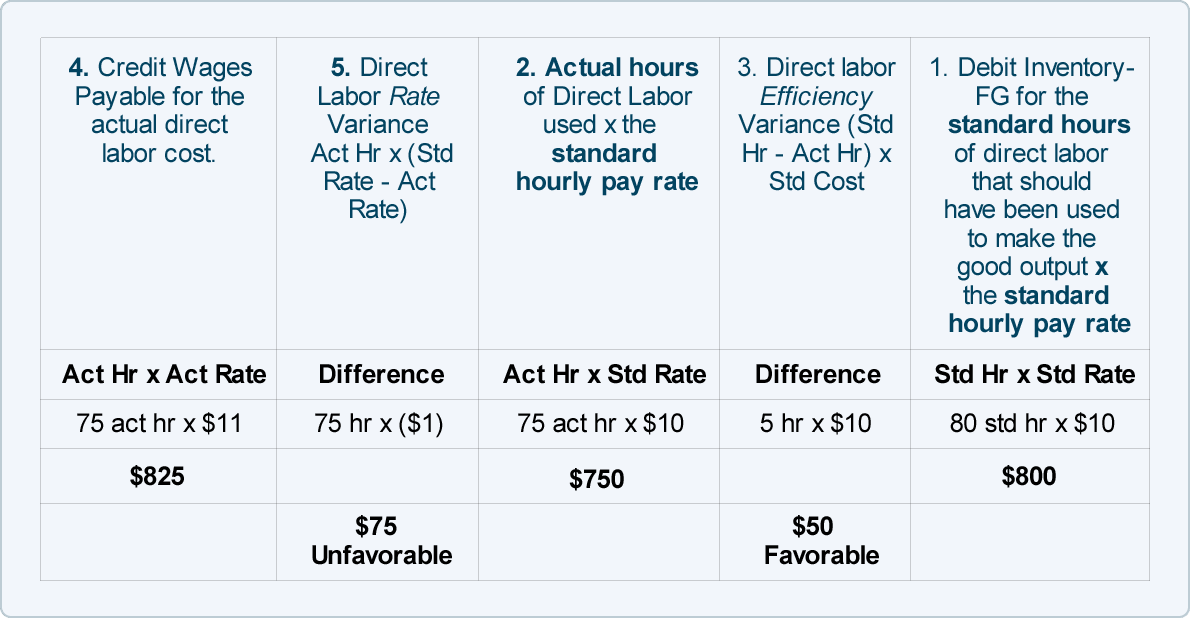 30X Table 11  Cost Analysis Format