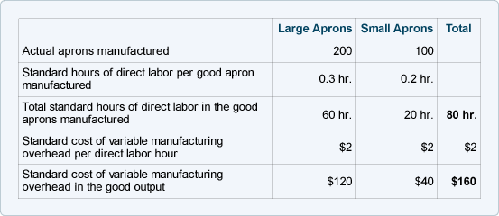 how to calculate overhead rate per machine hour