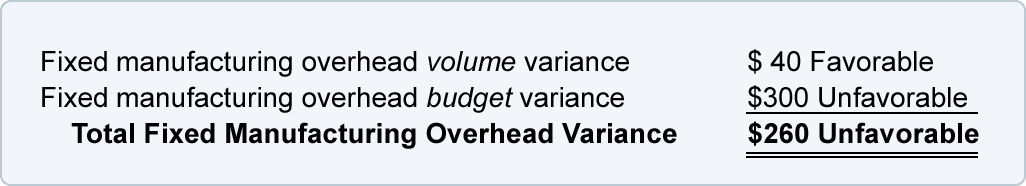 Fixed Overhead - Standard Cost and Variances | AccountingCoach