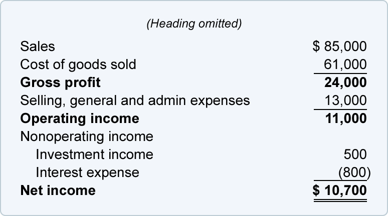 partial income statement through gross profit wwwimgkid