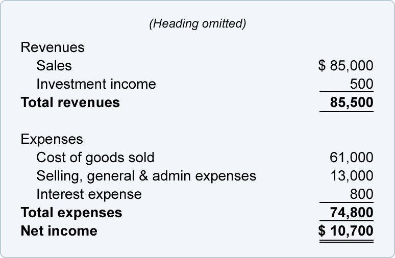 61X Table 11  Income Statement Layout