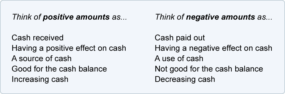 cash flow statement accounting coach