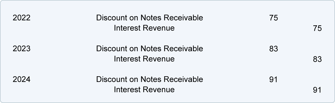 notes receivable financial accounting valix