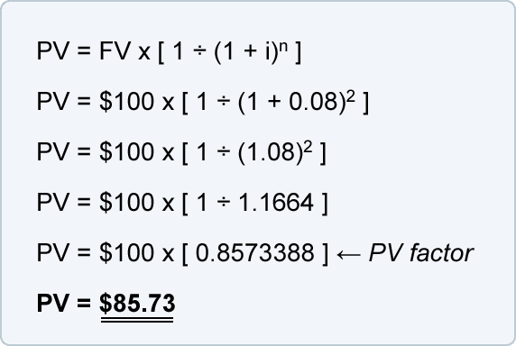 Calculating Present Value | AccountingCoach