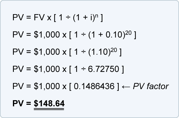 the present value of a single amount  pv
