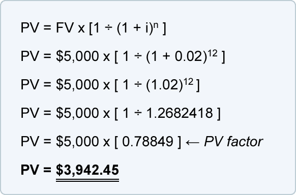 Calculating Present Value Accountingcoach