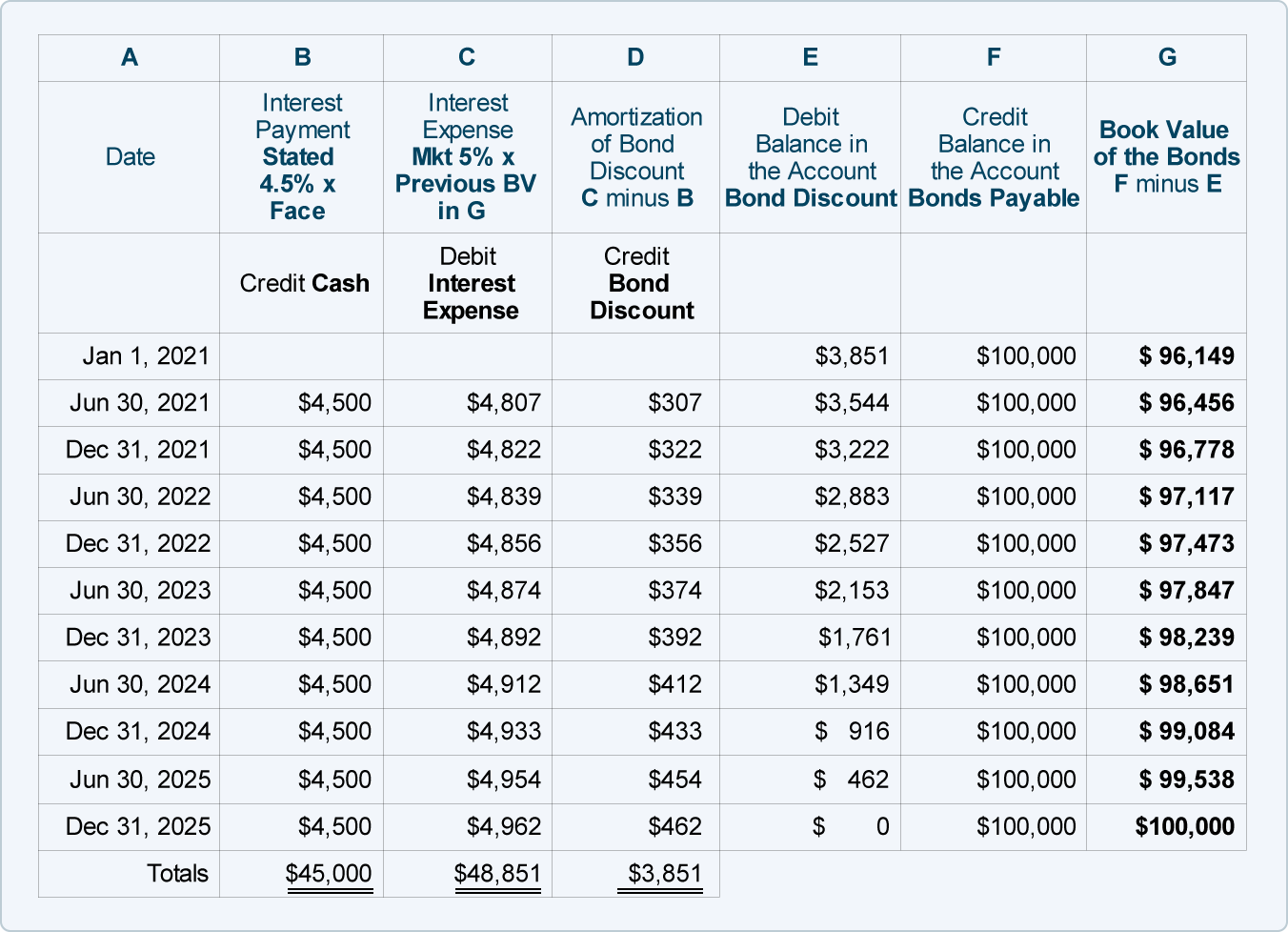 amortized interest koni polycode co