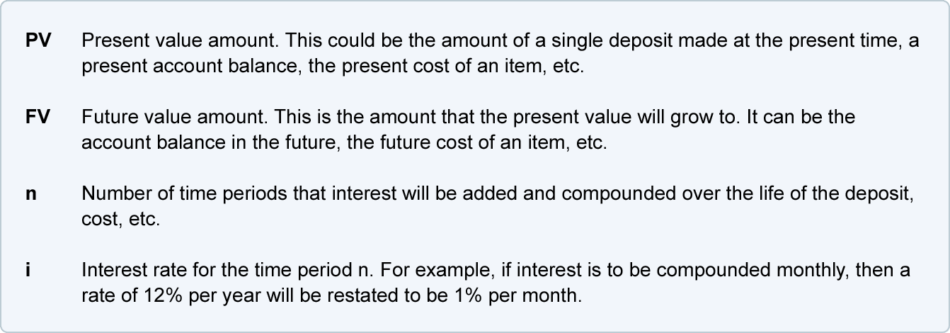 whats involved in future value fv calculations