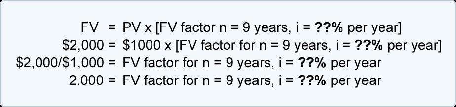 rule of 72 formula pdf
