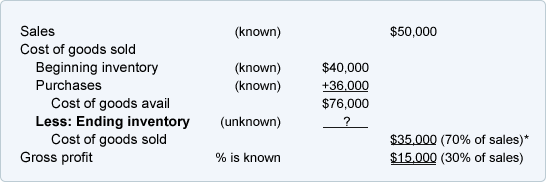 inventory and cost of goods sold quiz and test