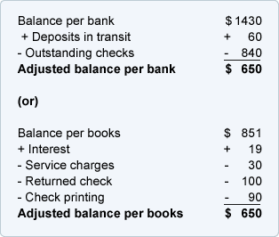Bank Reconciliation (Quiz)